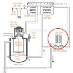 Vị trí lọc dầu trong máy nén khí