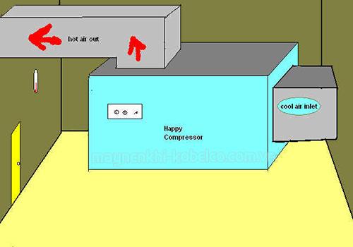 Phòng máy nén khí được thông gió tốt